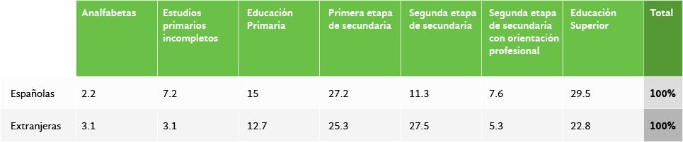 Imagen de datos