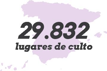 Lugares de culto en España