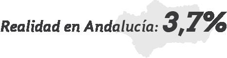 Realidad Andalucía