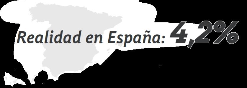 Realidad España